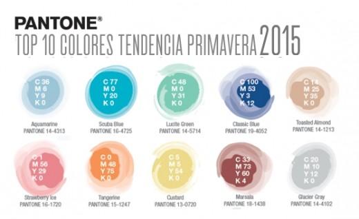 tendencias en diseño web y diseño gráfico para 2015- 2